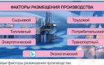 Производство алюминия: факторы размещения производства, процесс
