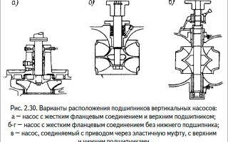 Центробежный насос: принцип работы, характеристики, схемы