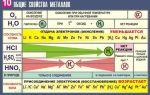 Мишметалл: свойства, получение, применение