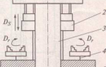 Токарный автомат продольного точения: устройство, применение, классификация