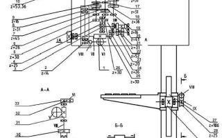 Настольный вертикально-сверлильный станок 2с125: характеристики, паспорт