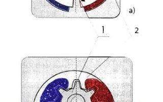 Шестеренчатый насос: принцип работы и устройство, характеристика, виды