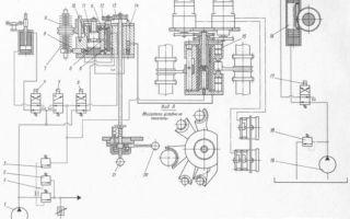 Радиально-сверлильный станок 2а554: технические характеристики
