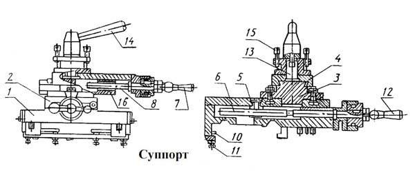 Токарный станок по металлу ТВ-7: технические характеристики, паспорт