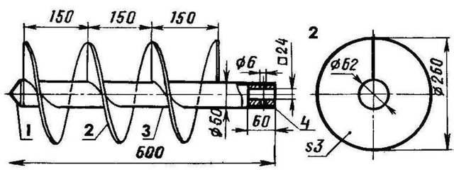 Изготовление шнеков: технология и оборудование: процесс, подготовка, способы