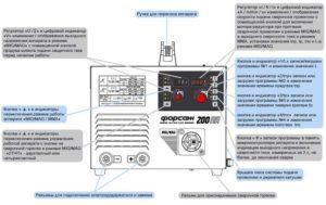 Полуавтоматическая сварка: в защитном газе, в углекислом газе