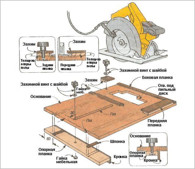 Дисковая пилорама своими руками в домашних условиях: видео, чертежи