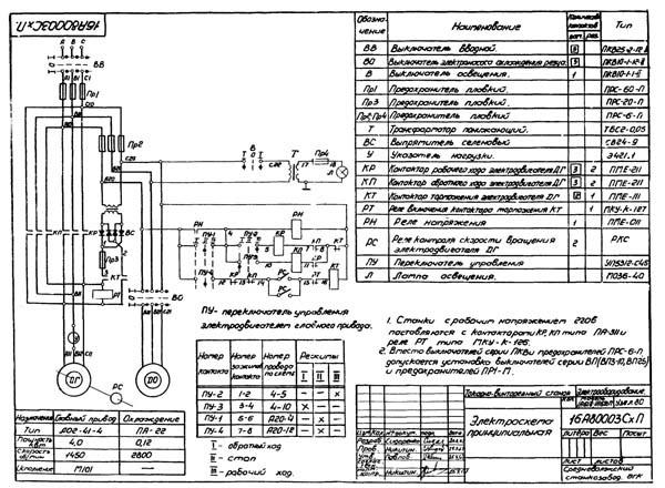 Токарно-винторезный станок 1А616: характеристики, схемы, паспорт