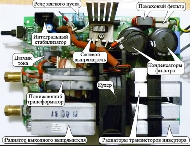 Сварочный инвертор своими руками: конструкция, характеристики
