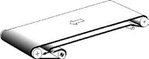 Конвейер: история появления, характеристики, устройство
