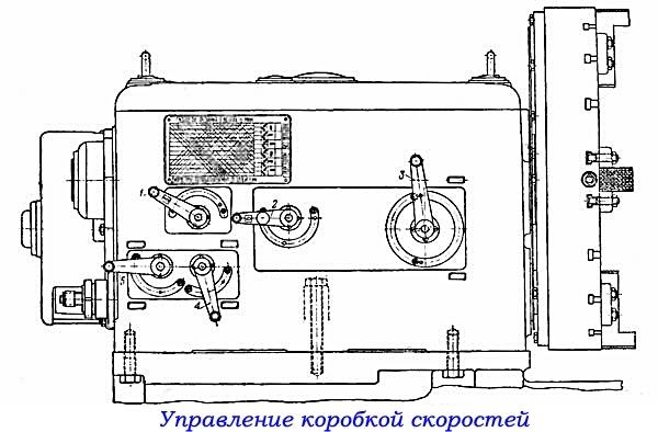 Токарно-винторезный станок ДИП-500: паспорт, характеристики , видео