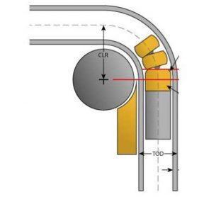 Дорновые трубогибы: изготовление своими руками, принцип работы