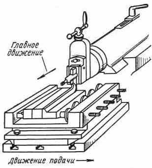 Инструмент для фрезерных станков по металлу и дереву