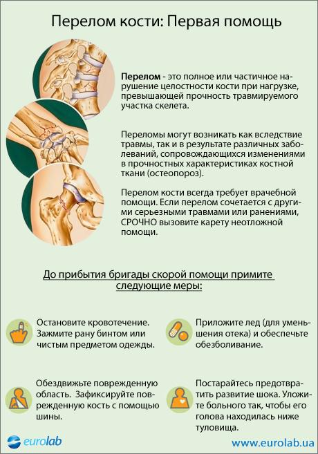 Производственный травматизм: причины, классификация, профилактика