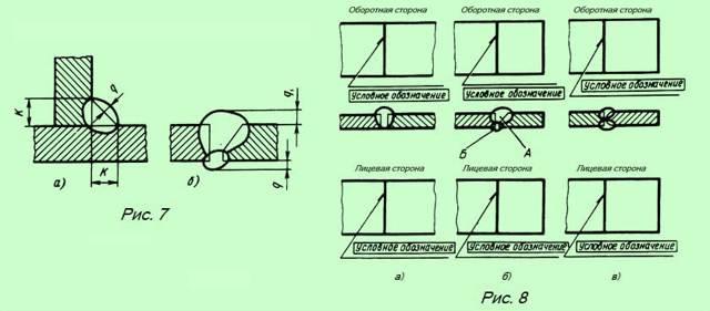 Обозначение сварных швов на чертежах: структура, ГОСТы, примеры
