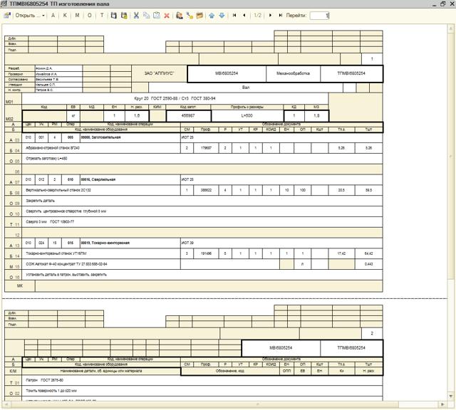 Маршрутная карта технологического процесса: содержание, составление, бланк