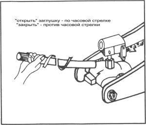 Подкатной гидравлический домкрат своими руками: чертеж, описание
