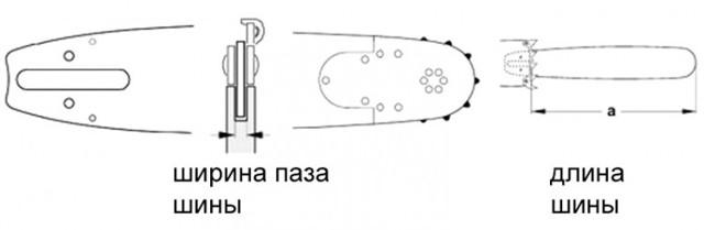 Как выбрать бензопилу для дома и дачи: марки, цепи