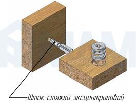 Эксцентриковая стяжка для мебели: установка и сборка