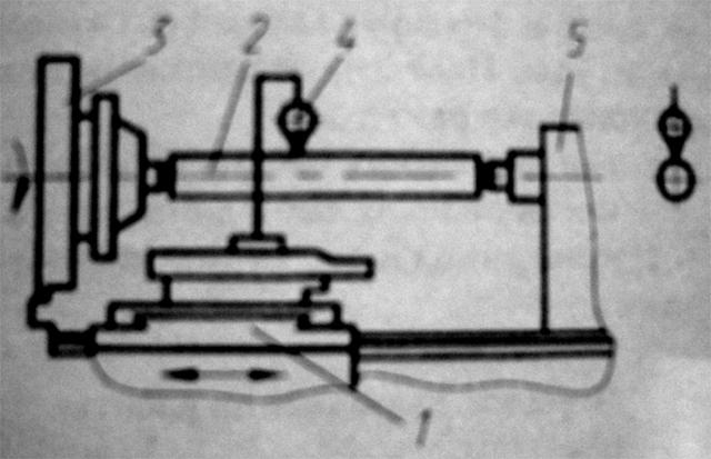 Проверка сверлильных станков на точность