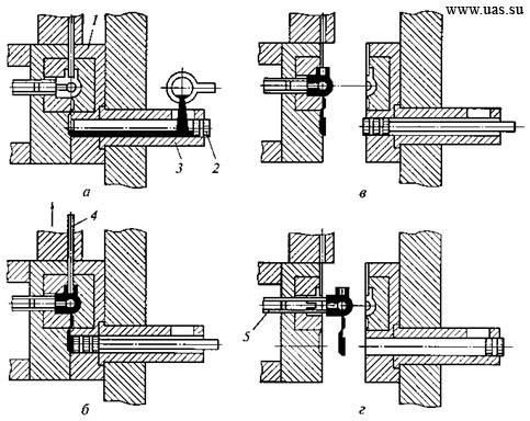 Литниковая система: назначение, структура, классификация