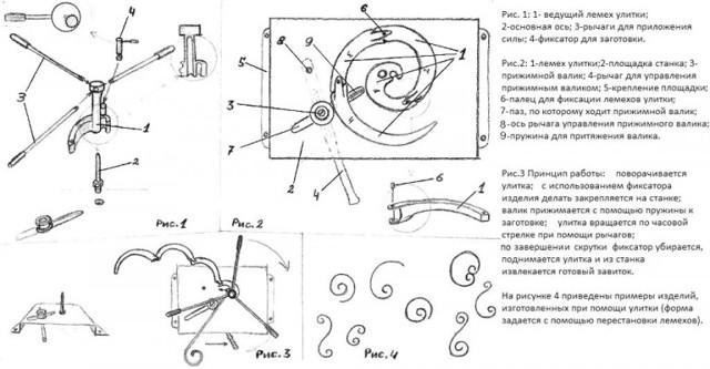 Гнутик для холодной ковки своими руками: чертежи, схемы