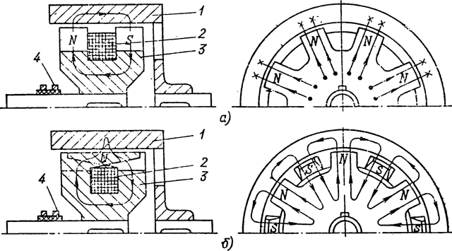 Электромагнитная муфта: принцип работы, устройство, характеристики