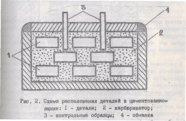 Цементация стали: цель, технология процесса, режимы