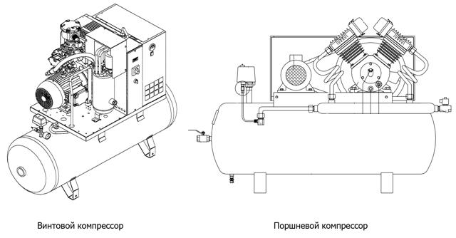 Воздушные безмасляные компрессоры: поршневые и винтовые
