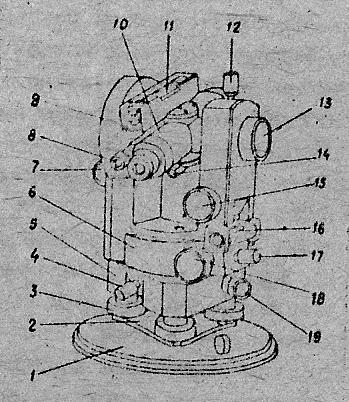 Теодолит: поверки, устройство, измерение, назначение и работа