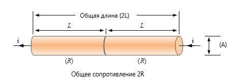 Константан: удельное сопротивление, плотность, состав, применение