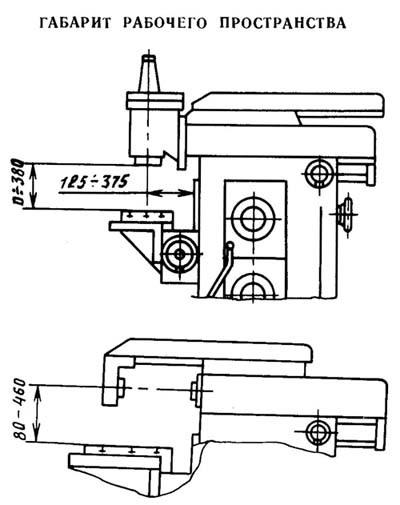 Универсальный фрезерный станок 676П: руководство по эксплуатации
