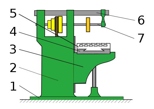 Сверлильно-фрезерный станок по металлу: устройство, назначение