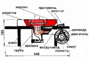 Кузнечный горн своими руками: видео, чертежи, фото