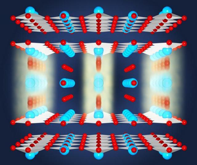 Кубическая гранецентрированная решетка: координационное число, структура и геометрия