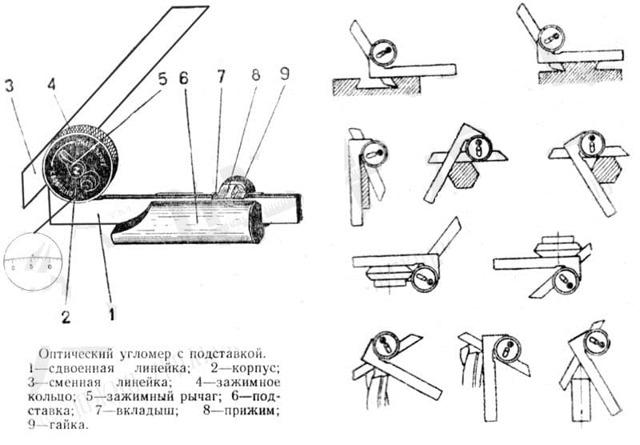 Механический угломер инструментальный с нониусом