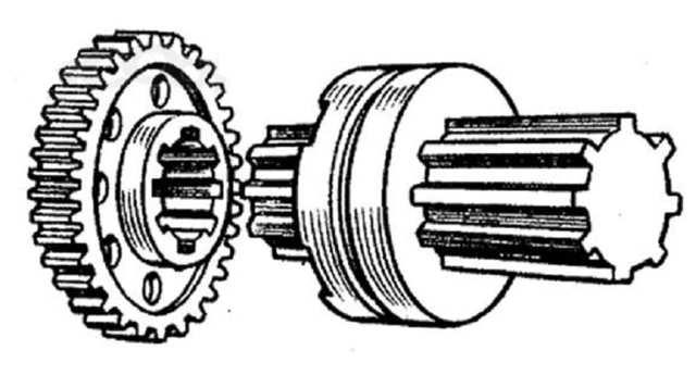 Шлицевое соединение: ГОСТ, характеристики, классификация