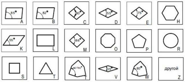 Фасонный токарный резец: виды, ГОСТ, маркировка, чертежи