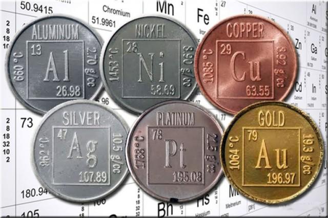 Основные сплавы металлов: химические, физические, механические свойства