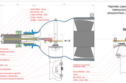 Паяльный фен: конструкция, особенности, как собрать самому
