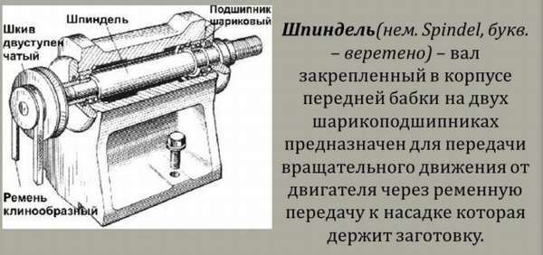 Вертикально сверлильный станок 2Н118: характеристики и паспорт
