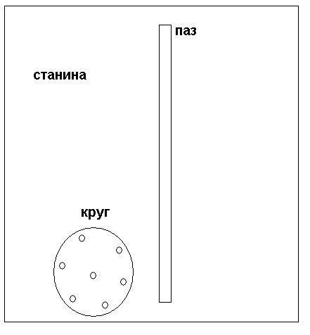 Приспособления для болгарки: виды, материалы, изготовление