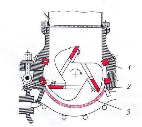 Дробилка для пластика: схема работы, изготовление своими руками, устройство