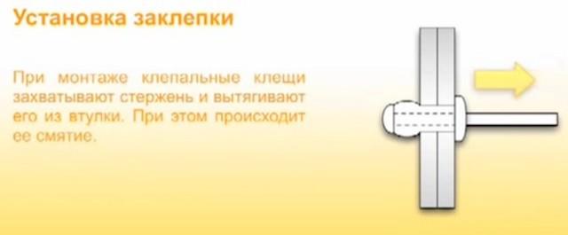 Заклепочник для резьбовых заклепок: классификация, виды, использование