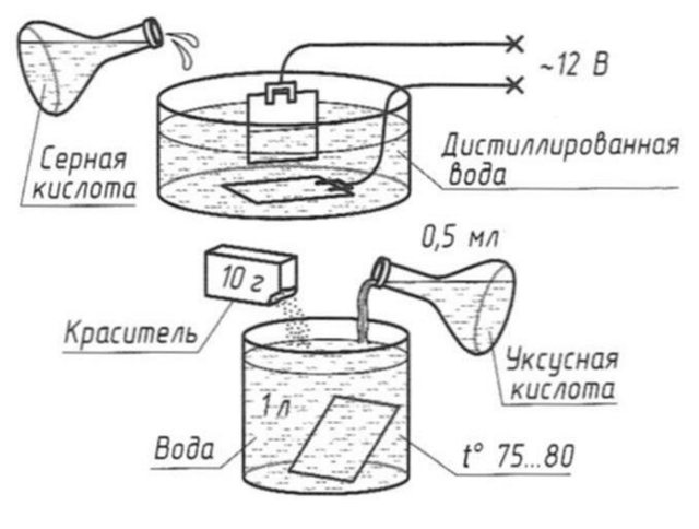 Анодирование алюминия в домашних условиях (черное): технология