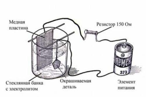Хромирование деталей (гальваническое, электролитическое): технология, оборудование