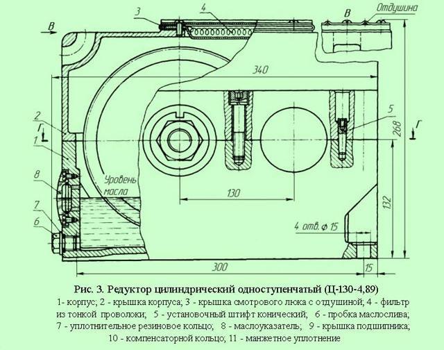 Виды редукторов: устройство, назначение, типы, схемы