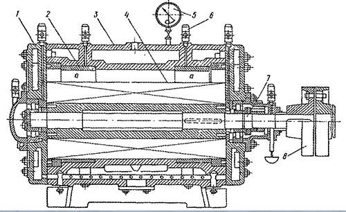 Роторный компрессор: устройство, характеристики, принцип работы, типы