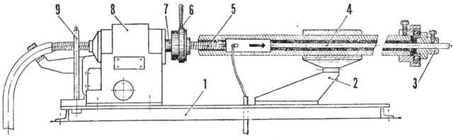 Навивка пружины на токарном станке: способы, видео