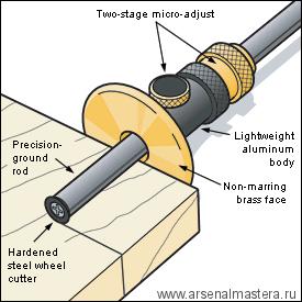 Профессиональный ручной инструмент: слесарно-столярный, для автомобиля